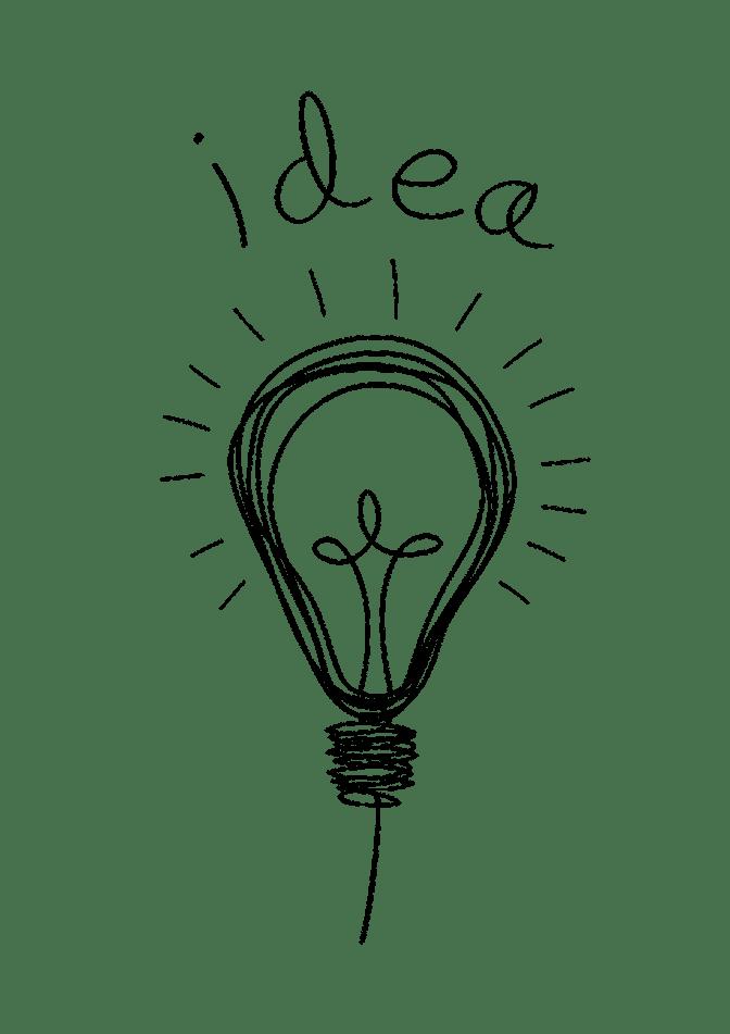 Vad vill du göra på Idé A under 2019
