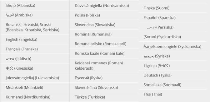 Rösta på olika språk